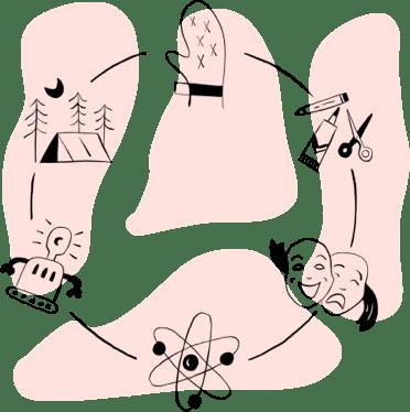 Illustration of various activities